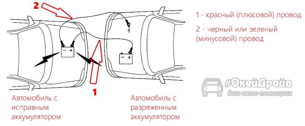 Как прикурить аккумулятор автомобиля