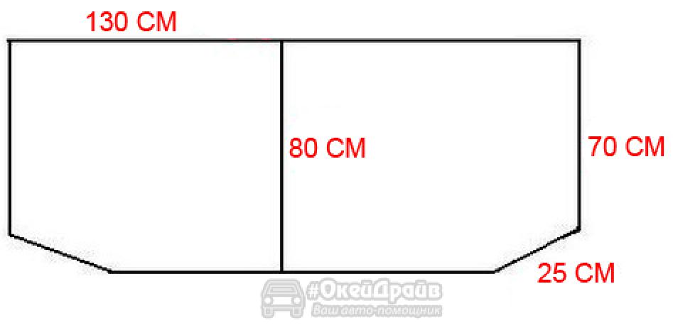 Как определить размеры автоодеяла при изготовлении