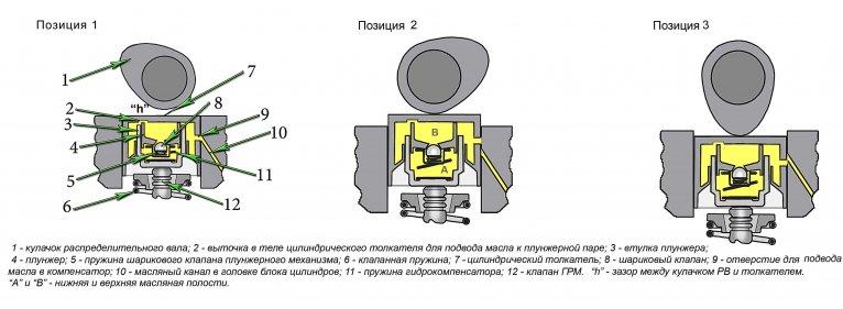 hydrokompensator