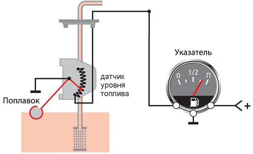 устройство датчика топлива и прибора уровня топлива газ-3110