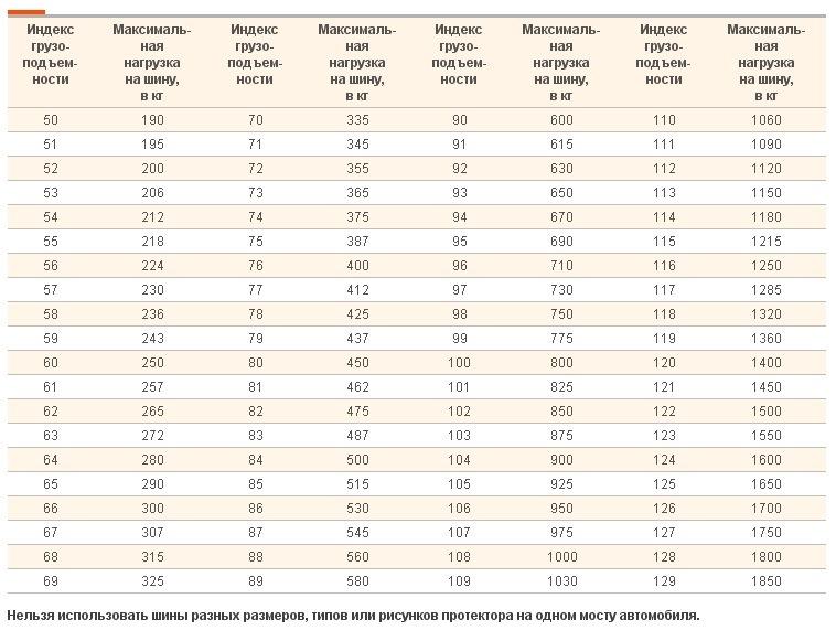indeks shin automobiley