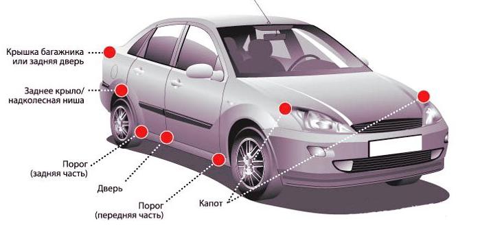 Стадии появления ржавчины на кузове автомобиля