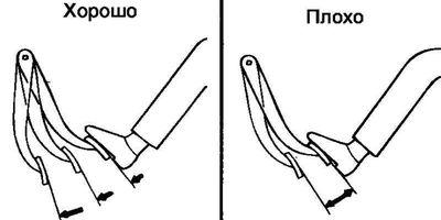 Для прокачки тормозов