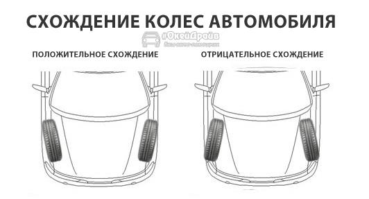 shoshdenie koles